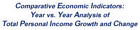 Minnesota - Year vs. Year Analysis of Total Personal Income Growth and Change, 1969-2016