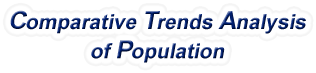 Minnesota - Comparative Trends Analysis of Population, 1969-2015