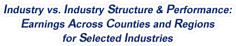 Minnesota - Industry vs. Industry Structure & Performance: Employment Across Counties and Regions for Selected Industries