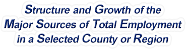 Minnesota Structure & Growth of the Major Sources of Total Employment in a Selected County or Region